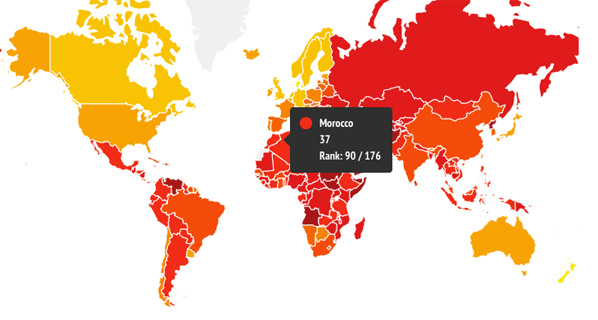 Morocco corruption index value